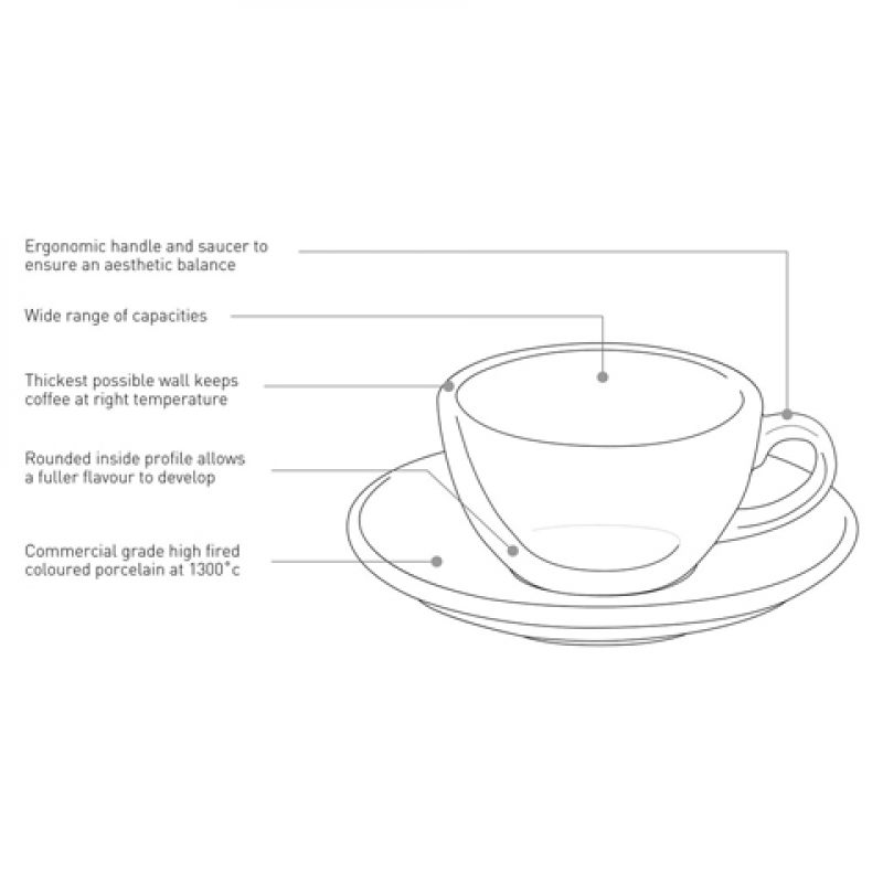 Кофейная пара EGG 80 мл